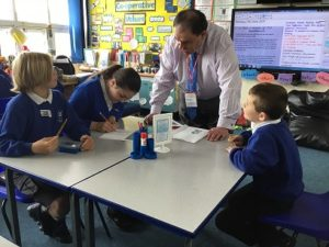 Year 5 & Year 6 Careers Workshop